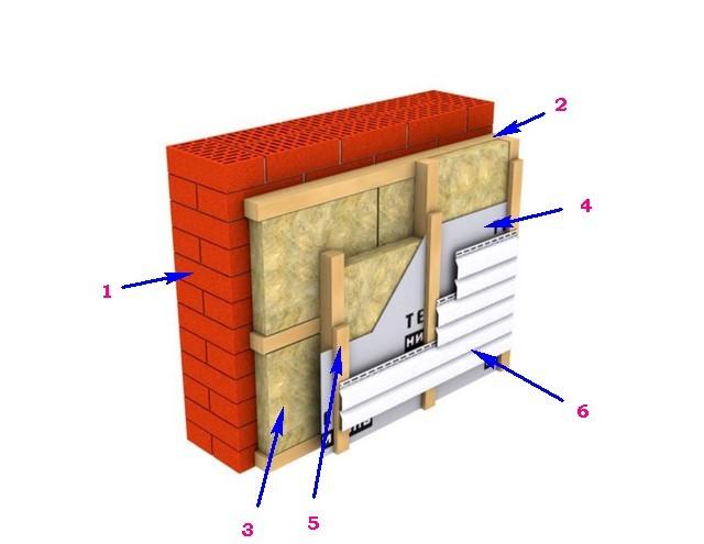 Технология утепления стен каменной ватой снаружи
